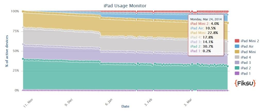 ipad_usage