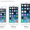 大画面のiPhone 6の登場でiPhoneの買い替え特需が起こる:アナリスト予想