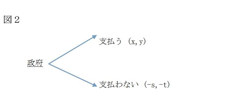 gametheory_2