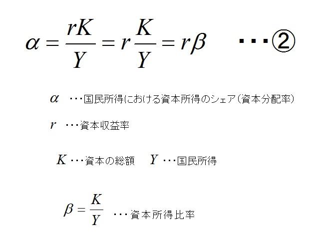 資本分配率の式