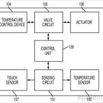 """アップル、""""異なる物質を触れる""""タッチスクリーンの特許を取得"""