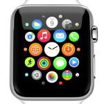 Apple WatchのプロセッサーはiPhone 4Sのプロセッサーとほぼ同じ