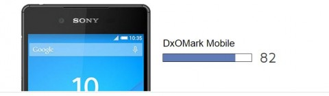 dxomarkスコア