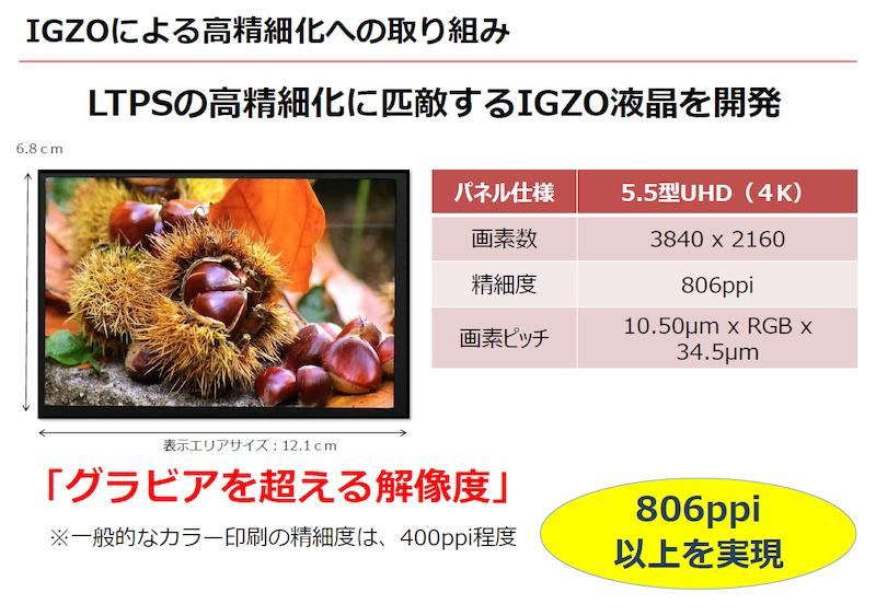 igzo4k01