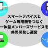 3DSソフトROM部品供給Macronix「今年発売のNXへ部品を供給する。NXにはかなり期待している」