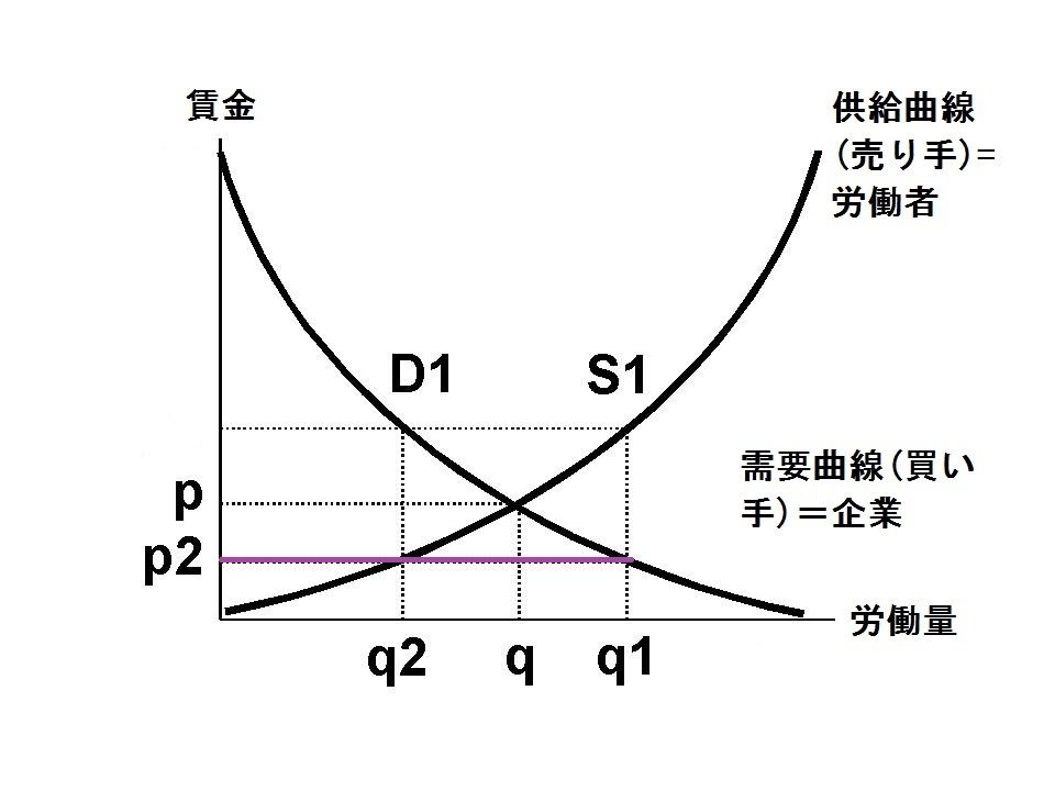 labor_wage_curve5