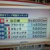 「山口組の収益10兆円」はテレビマスコミによるデマ。ほか世界の犯罪組織の収益額トップ5