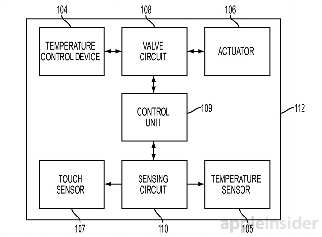 apple_patent_touchscreen