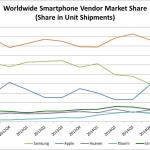 【随時更新】スマートフォン、タブレット、格安SIMetc…。通信業界白書2016(データ集)