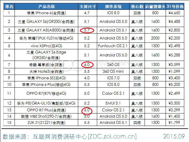 chiina_smartphone_ranking2