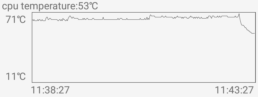 4k_temperature