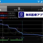 Xperia Z5、通常使用では33時間バッテリーが持った