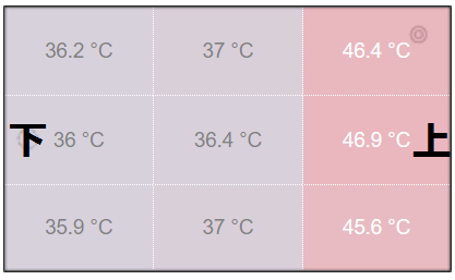 Xperia_z4_heat
