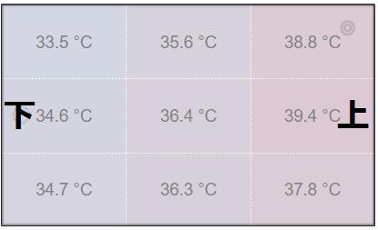 Xperia_z5_heat