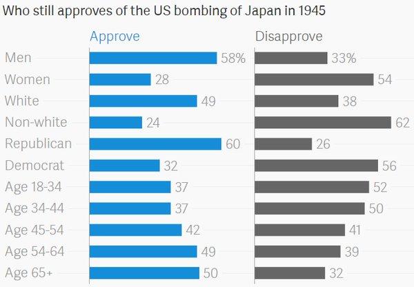US_atomic_bomb