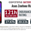 Zenfone Max、バッテリー実使用時間はiPhone 6s Plusの約1.5倍な121時間