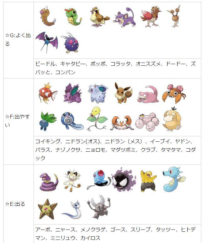 pokemone_go
