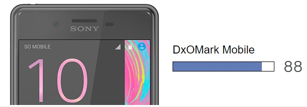 Dxomark-Xperia-X-Performance_Photo