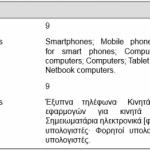 Galaxy S8、「Beast mode」なるオーバークロックモードを搭載との噂