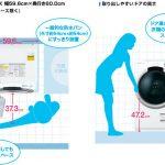 衣類をより綺麗に、進化した最新オススメ全自動洗濯機5機種