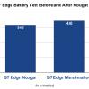 【不具合】Galaxy S7・S7 edge、Android 7.0アップデートで10%程度のバッテリー持ち悪化が報告