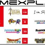 任天堂、Nintendo Switchの3月・4月発売ソフトのダウンロード容量を公開。ドラクエヒーローズは32GB