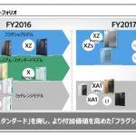ソニーモバイルが投資家向けイベントにて説明、17年後半は高性能Xperiaが2機種登場?